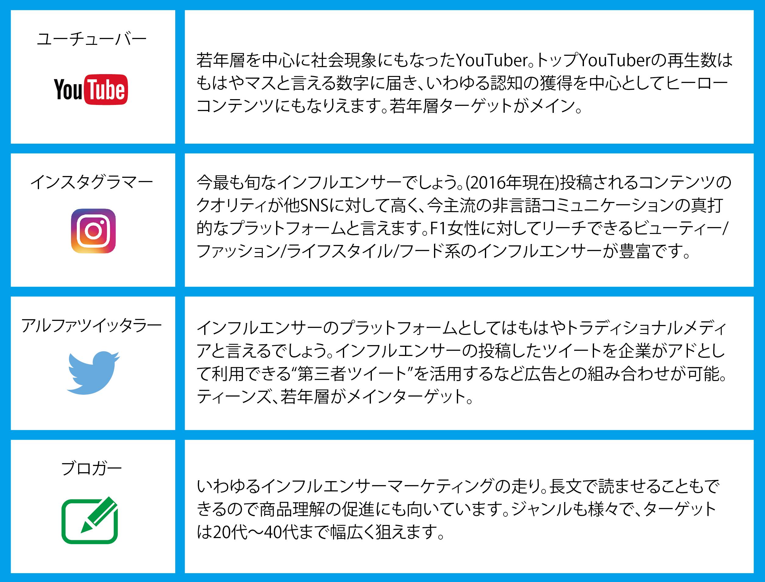 chart1_rv2